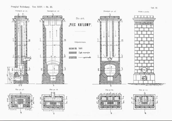 Przegląd Techniczny 20.1897aa