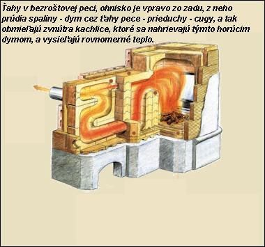 0b5c8ab084a572db2e665585e129f78b--rocket-stoves-alternative-energy